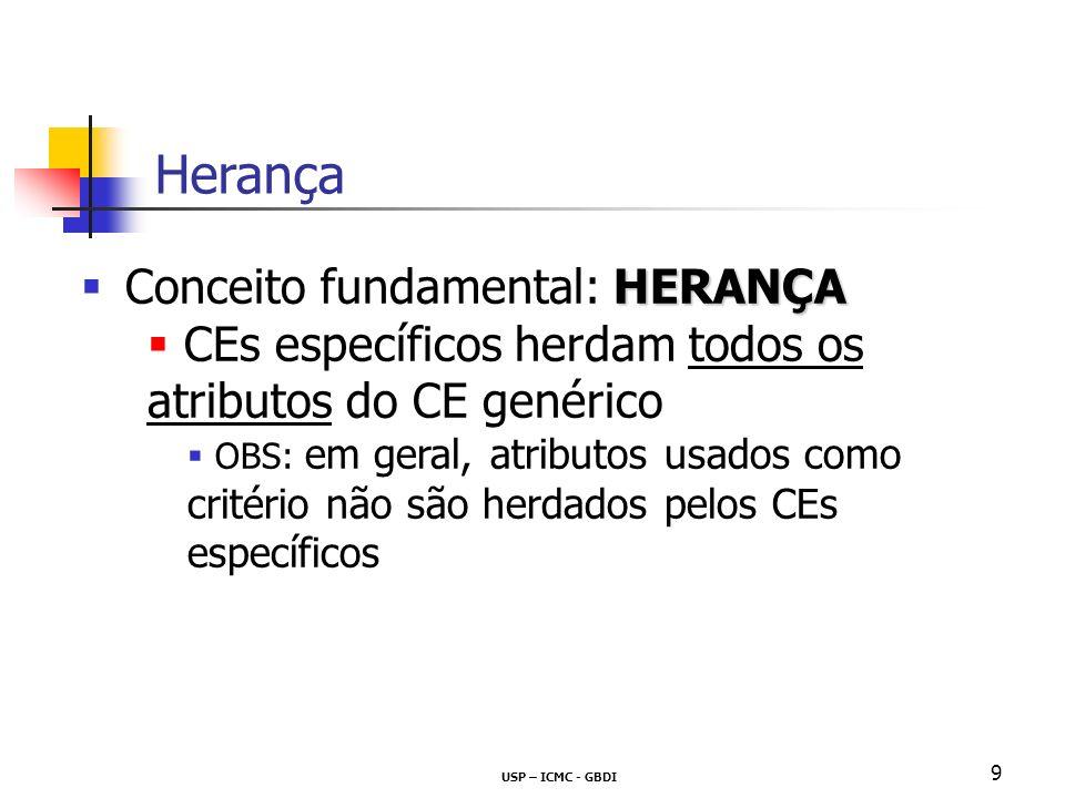 USP – ICMC - GBDI 9 HERANÇA Conceito fundamental: HERANÇA CEs específicos herdam todos os atributos do CE genérico OBS: em geral, atributos usados com