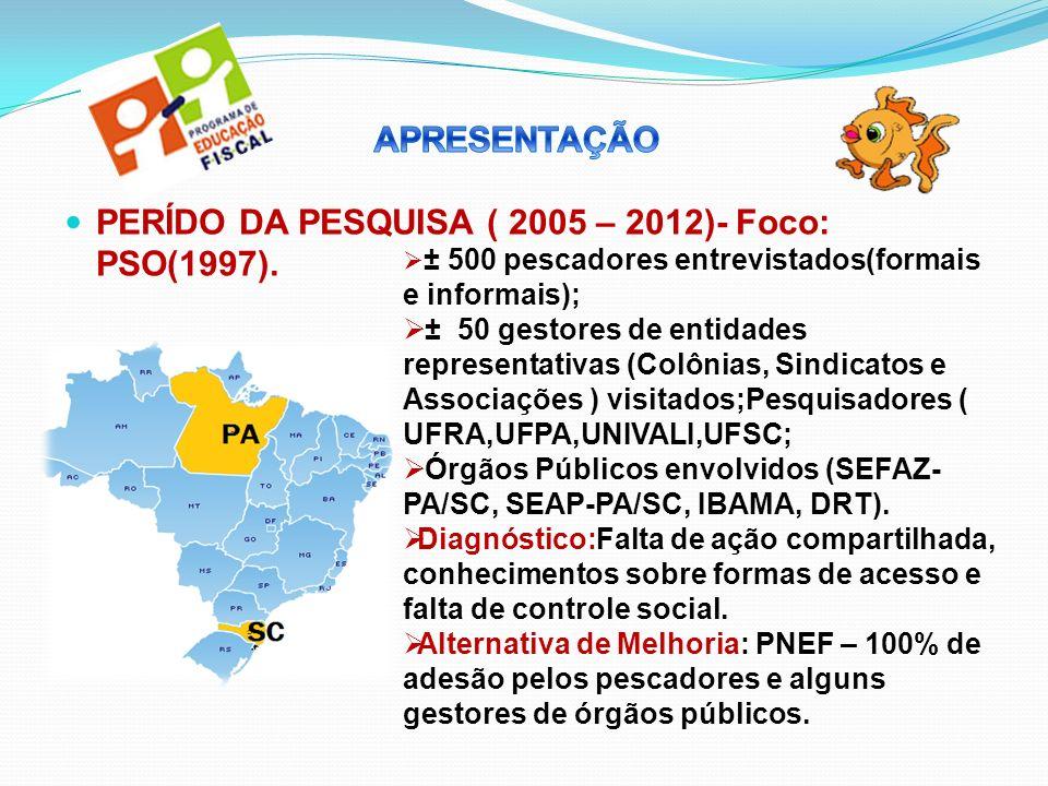 PERÍDO DA PESQUISA ( 2005 – 2012)- Foco: PSO(1997). ± 500 pescadores entrevistados(formais e informais); ± 50 gestores de entidades representativas (C