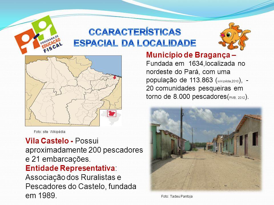 Município de Bragança – Fundada em 1634,localizada no nordeste do Pará, com uma população de 113.863 ( wikipédia,2010 ), - 20 comunidades pesqueiras e