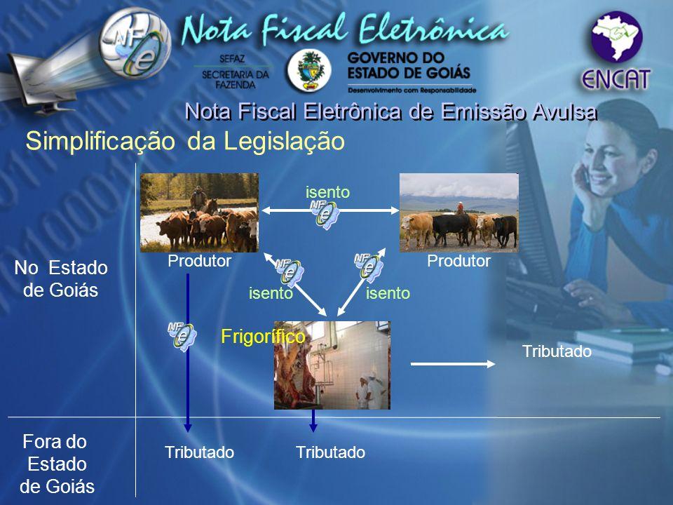 Fora do Estado de Goiás No Estado de Goiás Tributado Produtor isento Tributado isento Frigorífico Nota Fiscal Eletrônica de Emissão Avulsa Simplificaç