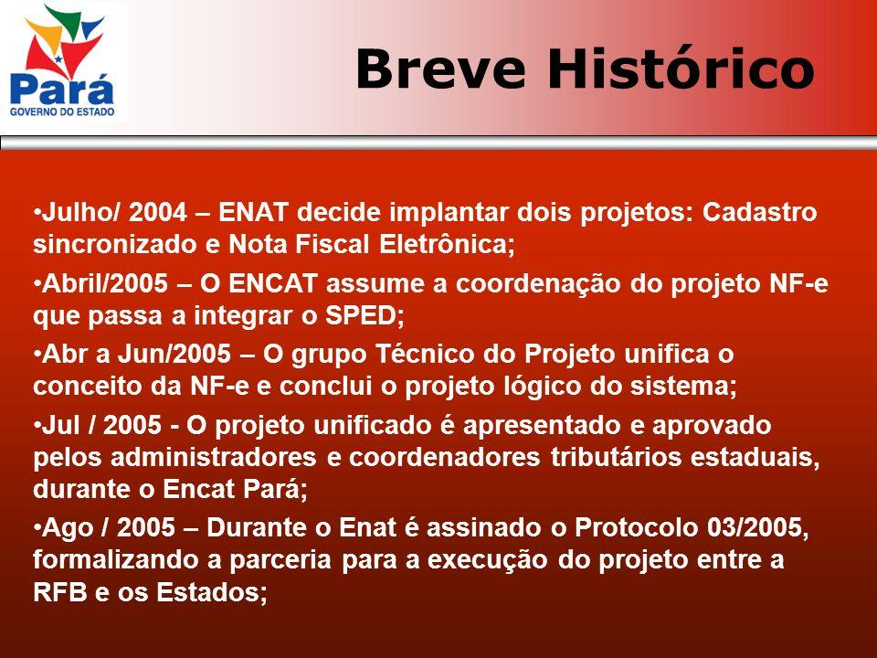 Set / 2005 – Apresentação do Projeto aos grandes contribuintes do Estado de São Paulo, buscando parceria para participação no piloto, a ser realizados nos Estados da Ba/SP/RS e SC; Set / 2005 – Em reunião extraordinária da COTEPE é aprovado o Ajuste SINIEF 07/2005 que institui a NF-e, visando a assinatura durante o CONFAZ-Manaus; 1º Semestre de 2006 – Começam os teste com os Estados e as Empresas do piloto; 2º Semestre de 2006 – O projeto é colocado em produção; Breve Histórico
