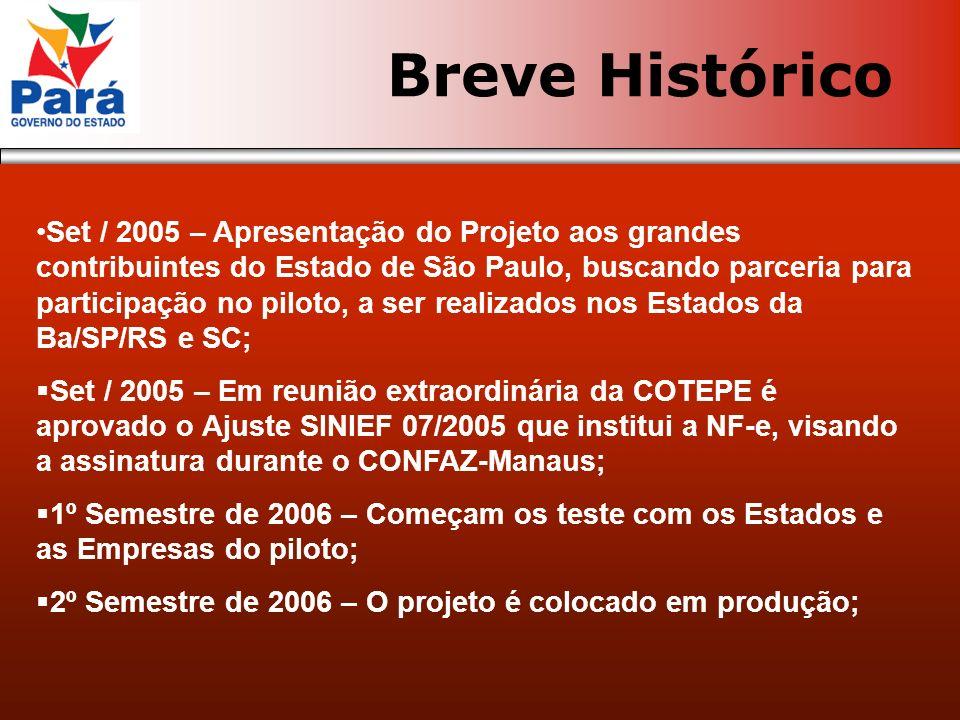 Set / 2005 – Apresentação do Projeto aos grandes contribuintes do Estado de São Paulo, buscando parceria para participação no piloto, a ser realizados