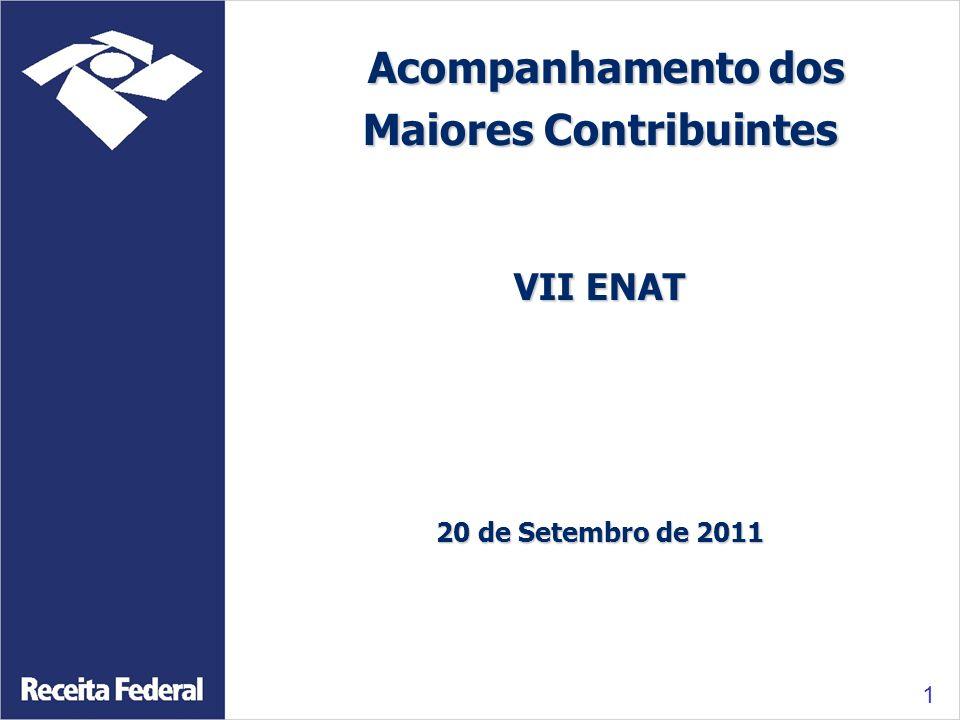 1 Acompanhamento dos Maiores Contribuintes Acompanhamento dos Maiores Contribuintes VII ENAT 20 de Setembro de 2011