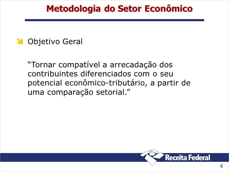 4 Metodologia do Setor Econômico Objetivo Geral Tornar compatível a arrecadação dos contribuintes diferenciados com o seu potencial econômico-tributário, a partir de uma comparação setorial.