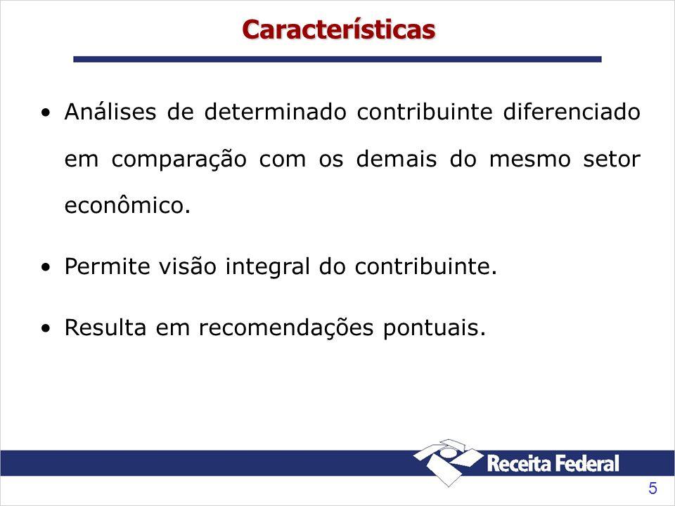 5Características Análises de determinado contribuinte diferenciado em comparação com os demais do mesmo setor econômico. Permite visão integral do con