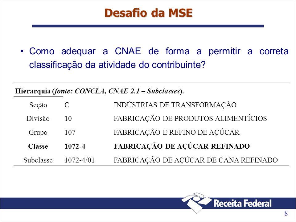 8 Desafio da MSE Como adequar a CNAE de forma a permitir a correta classificação da atividade do contribuinte? Hierarquia (fonte: CONCLA, CNAE 2.1 – S