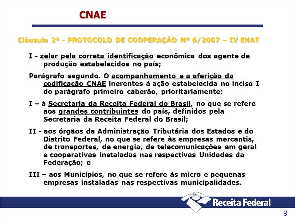 9 Cláusula 2ª - PROTOCOLO DE COOPERAÇÃO Nº 6/2007 – IV ENAT CNAE I - zelar pela correta identificação econômica dos agente de produção estabelecidos no país; Parágrafo segundo.
