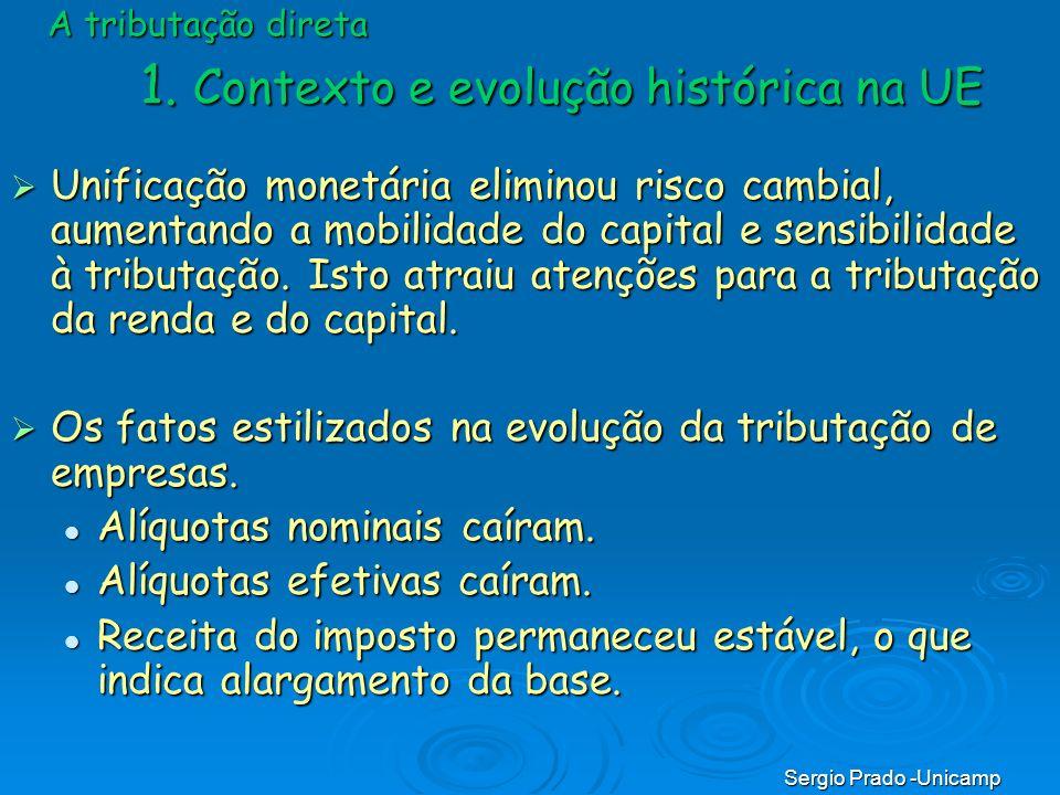 Sergio Prado -Unicamp 1. Contexto e evolução histórica na UE Unificação monetária eliminou risco cambial, aumentando a mobilidade do capital e sensibi
