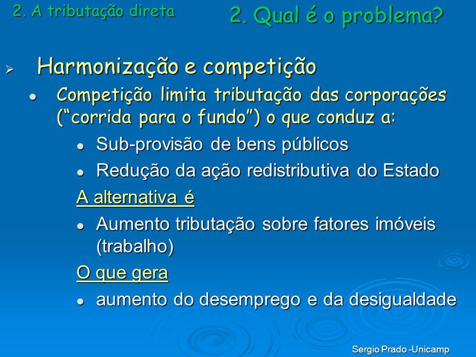 Sergio Prado -Unicamp 2. A tributação direta Harmonização e competição Harmonização e competição Competição limita tributação das corporações (corrida
