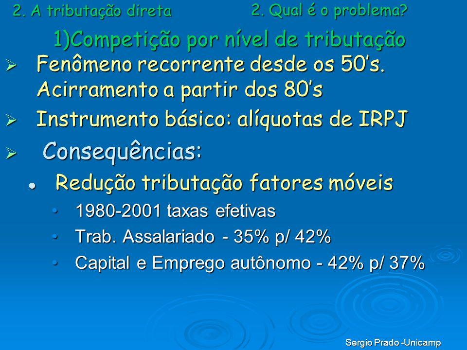 Sergio Prado -Unicamp 2. A tributação direta Fenômeno recorrente desde os 50s. Acirramento a partir dos 80s Fenômeno recorrente desde os 50s. Acirrame