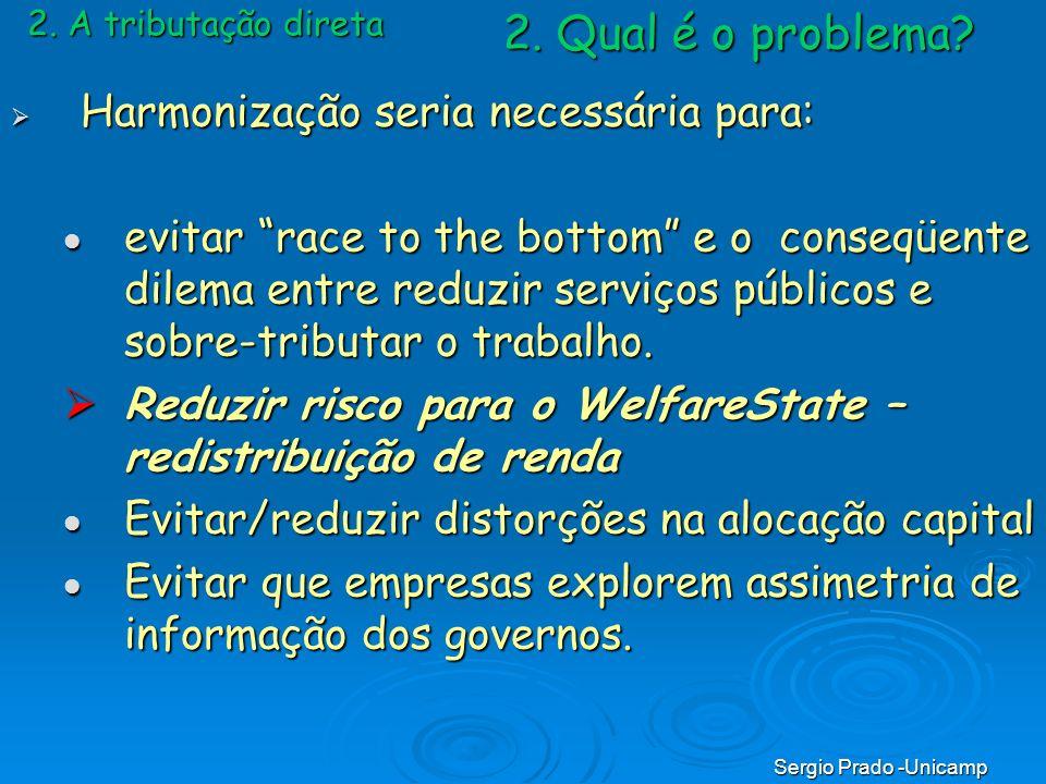 Sergio Prado -Unicamp 2. A tributação direta Harmonização seria necessária para: Harmonização seria necessária para: evitar race to the bottom e o con