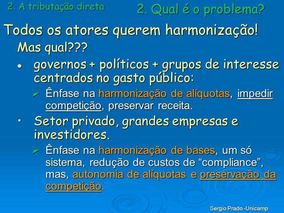 Sergio Prado -Unicamp 2. A tributação direta Todos os atores querem harmonização! Mas qual??? governos + políticos + grupos de interesse centrados no