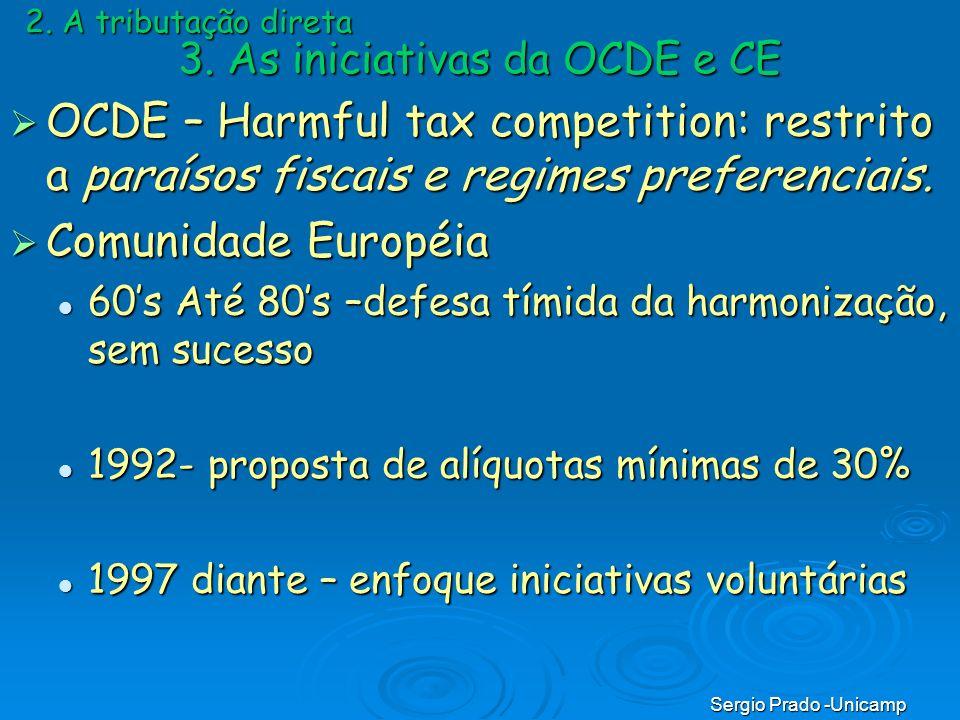 Sergio Prado -Unicamp 3. As iniciativas da OCDE e CE OCDE – Harmful tax competition: restrito a paraísos fiscais e regimes preferenciais. OCDE – Harmf