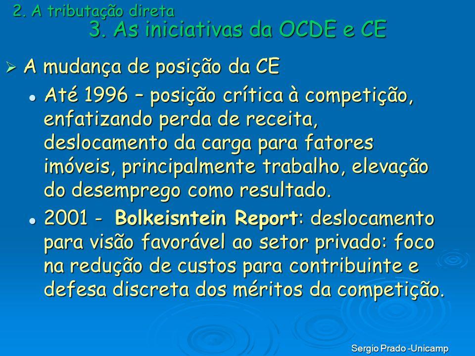 Sergio Prado -Unicamp 3. As iniciativas da OCDE e CE A mudança de posição da CE A mudança de posição da CE Até 1996 – posição crítica à competição, en