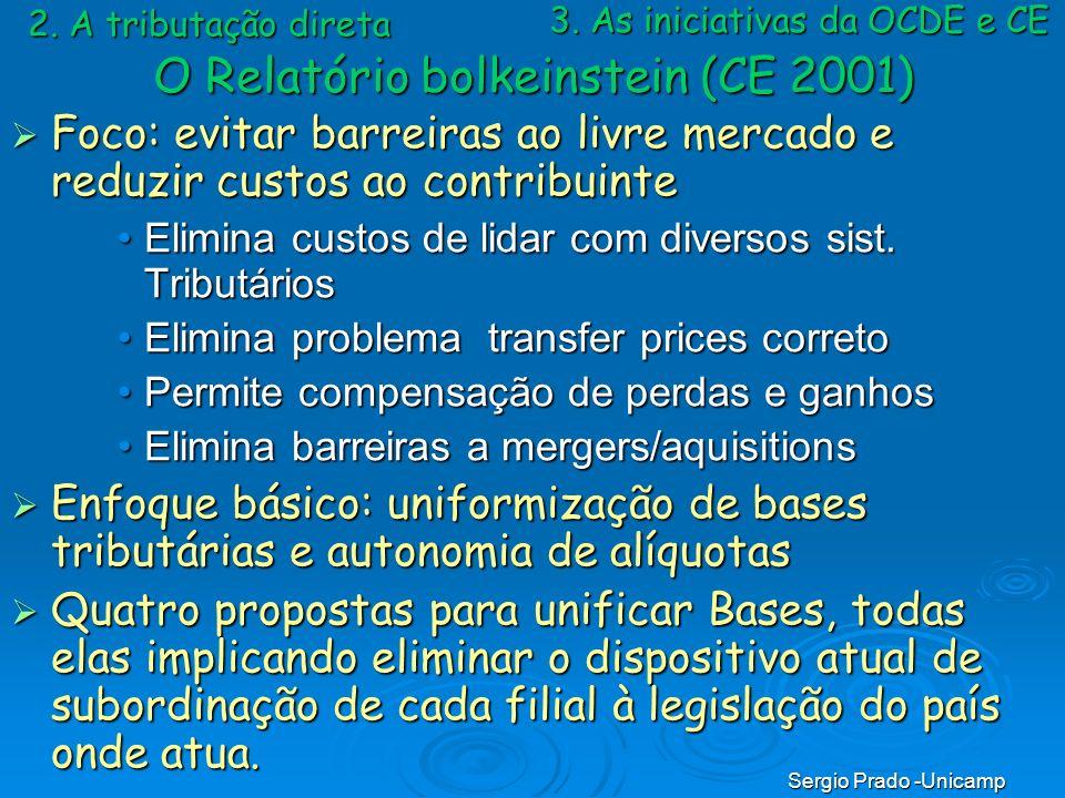 Sergio Prado -Unicamp O Relatório bolkeinstein (CE 2001) Foco: evitar barreiras ao livre mercado e reduzir custos ao contribuinte Foco: evitar barreir