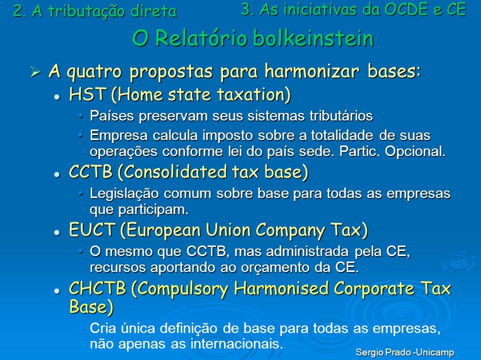 Sergio Prado -Unicamp O Relatório bolkeinstein A quatro propostas para harmonizar bases: A quatro propostas para harmonizar bases: HST (Home state tax