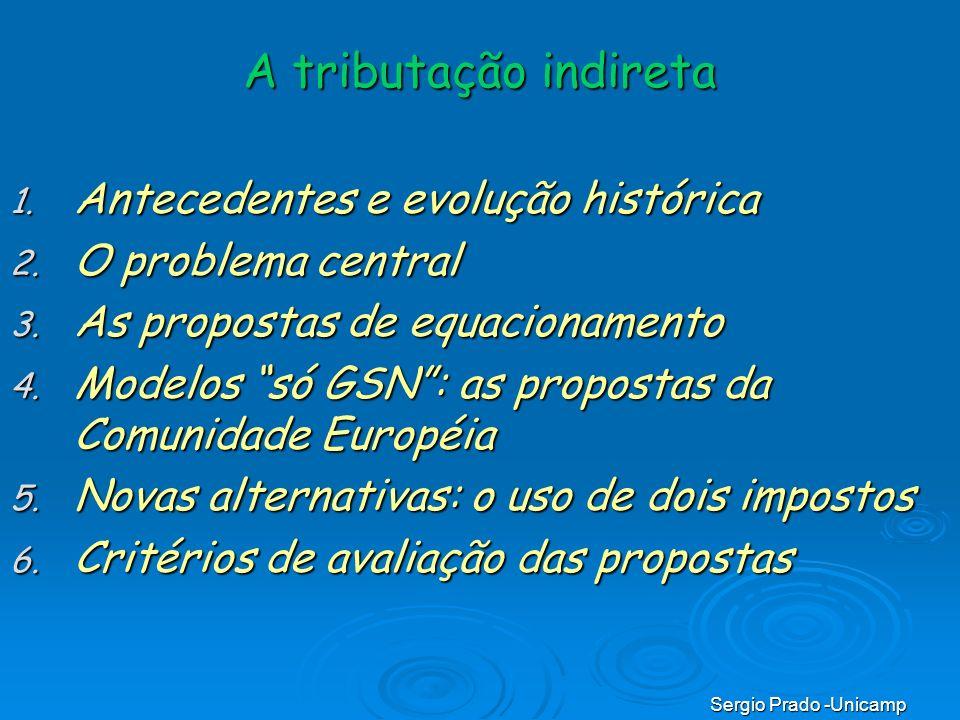 Sergio Prado -Unicamp A tributação indireta 1. Antecedentes e evolução histórica 2. O problema central 3. As propostas de equacionamento 4. Modelos só