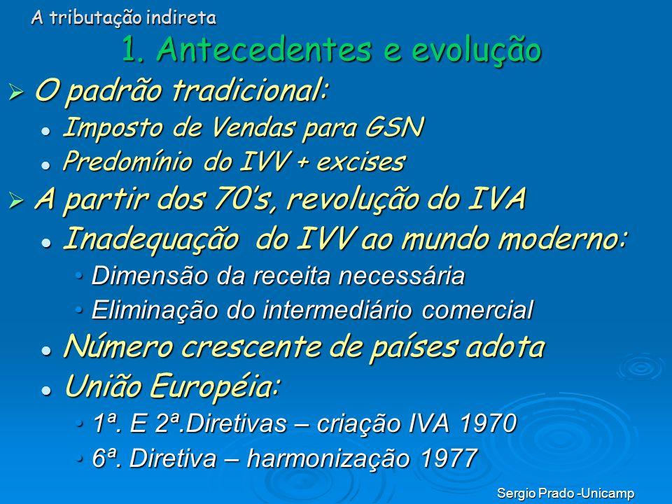 Sergio Prado -Unicamp 1. Antecedentes e evolução O padrão tradicional: O padrão tradicional: Imposto de Vendas para GSN Imposto de Vendas para GSN Pre