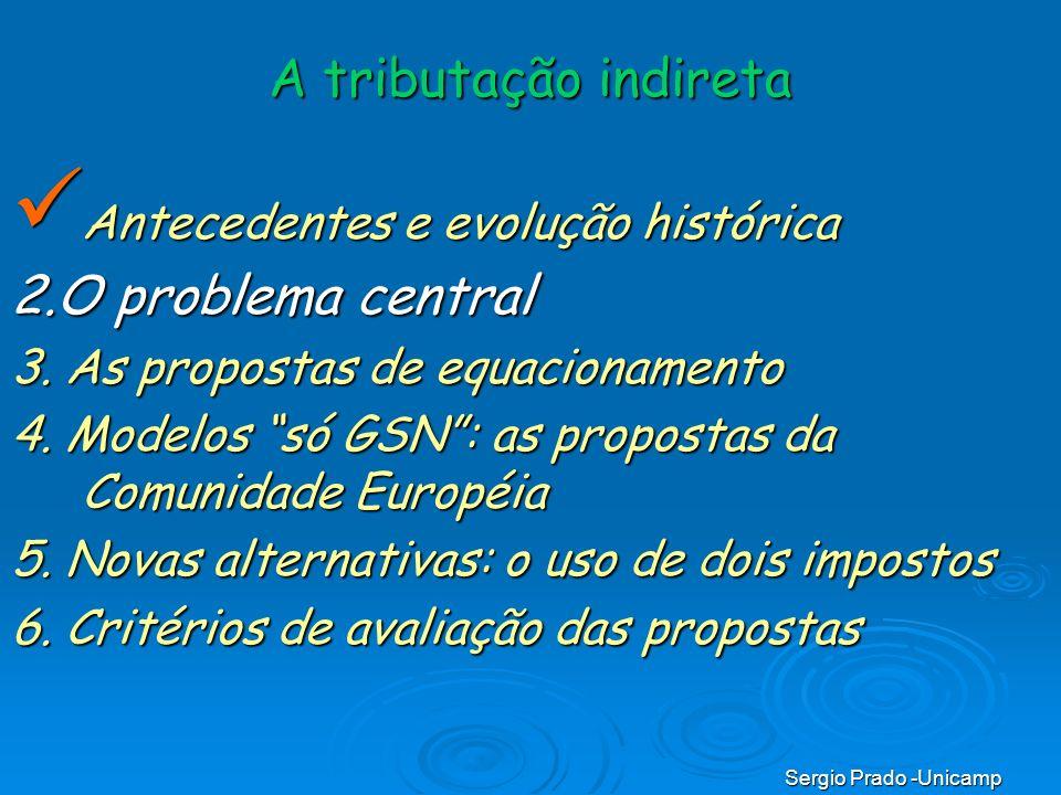 Sergio Prado -Unicamp A tributação indireta Antecedentes e evolução histórica Antecedentes e evolução histórica 2.O problema central 3. As propostas d