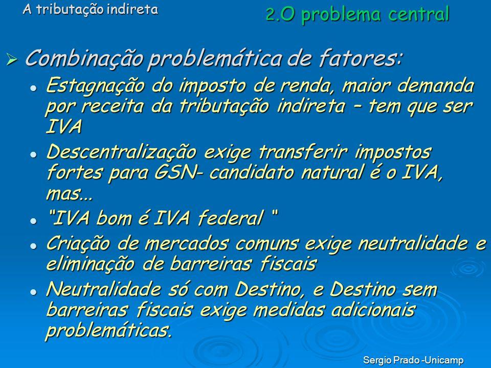 Sergio Prado -Unicamp 2.O problema central Combinação problemática de fatores: Combinação problemática de fatores: Estagnação do imposto de renda, mai