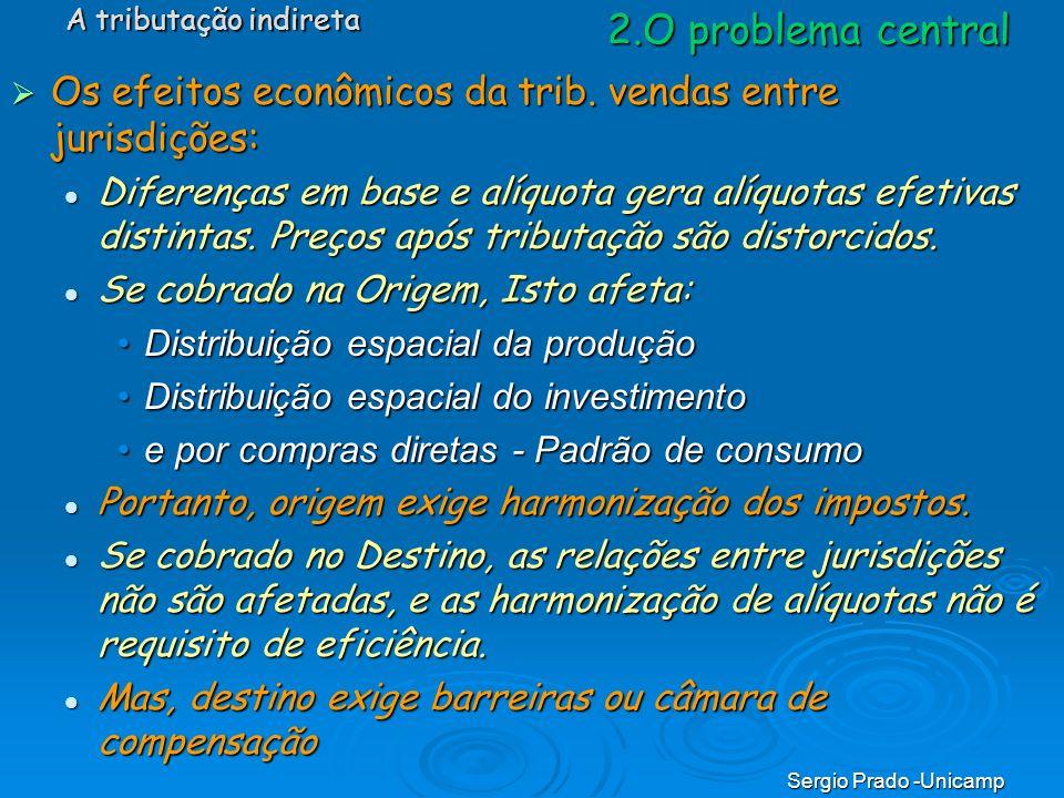 Sergio Prado -Unicamp 2.O problema central Os efeitos econômicos da trib. vendas entre jurisdições: Os efeitos econômicos da trib. vendas entre jurisd