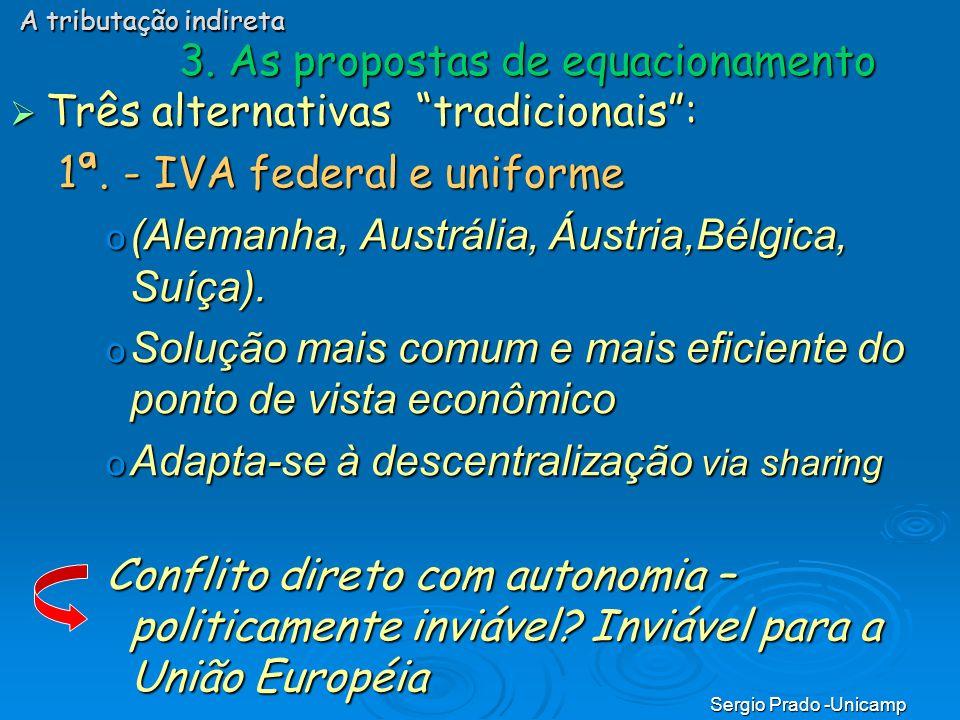 Sergio Prado -Unicamp 3. As propostas de equacionamento Três alternativas tradicionais: Três alternativas tradicionais: 1ª. - IVA federal e uniforme o