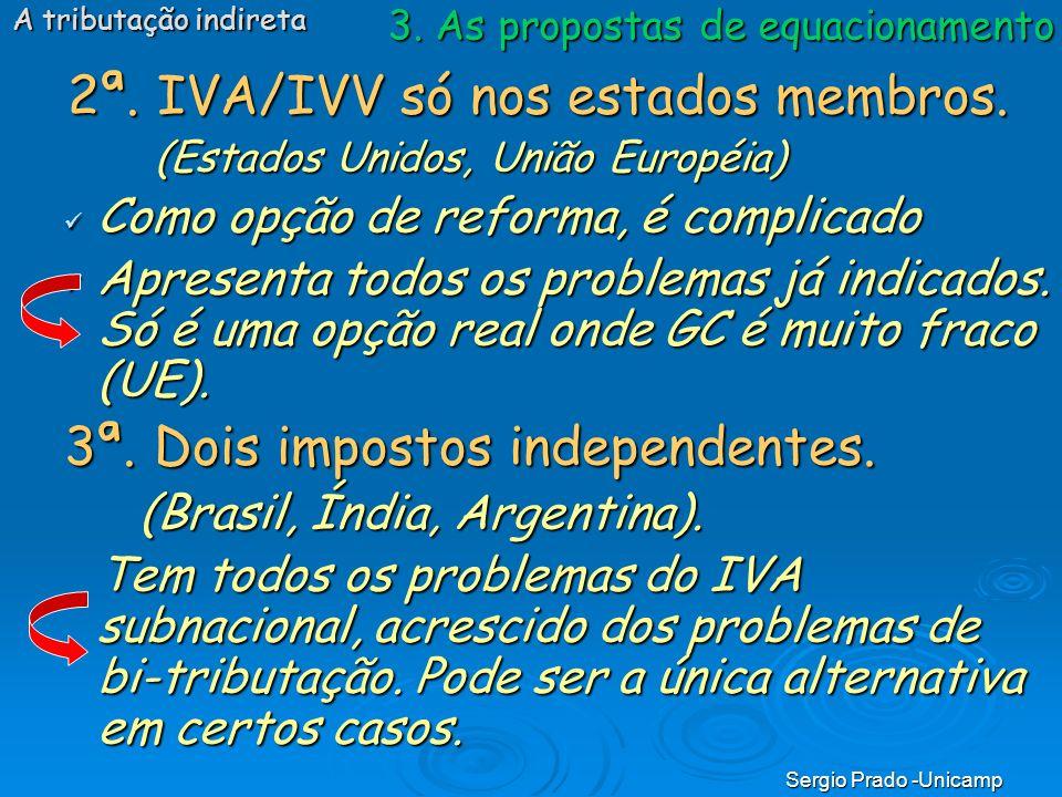 Sergio Prado -Unicamp 3. As propostas de equacionamento 2ª. IVA/IVV só nos estados membros. 2ª. IVA/IVV só nos estados membros. (Estados Unidos, União