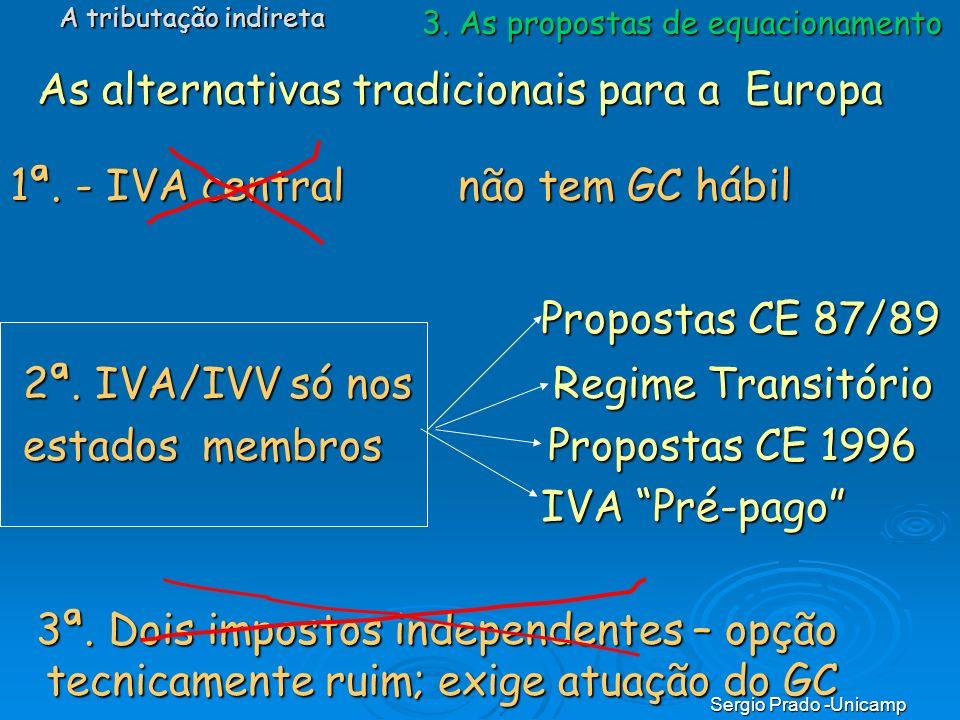 Sergio Prado -Unicamp As alternativas tradicionais para a Europa 1ª. - IVA central não tem GC hábil Propostas CE 87/89 Propostas CE 87/89 2ª. IVA/IVV