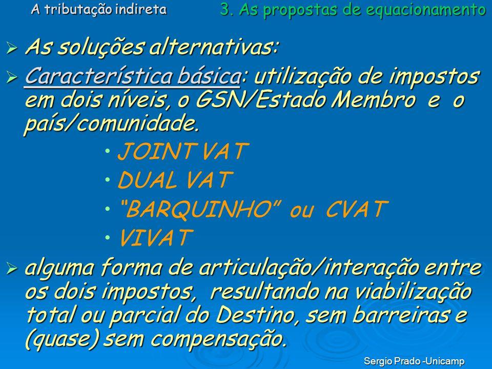 Sergio Prado -Unicamp 3. As propostas de equacionamento As soluções alternativas: As soluções alternativas: Característica básica: utilização de impos