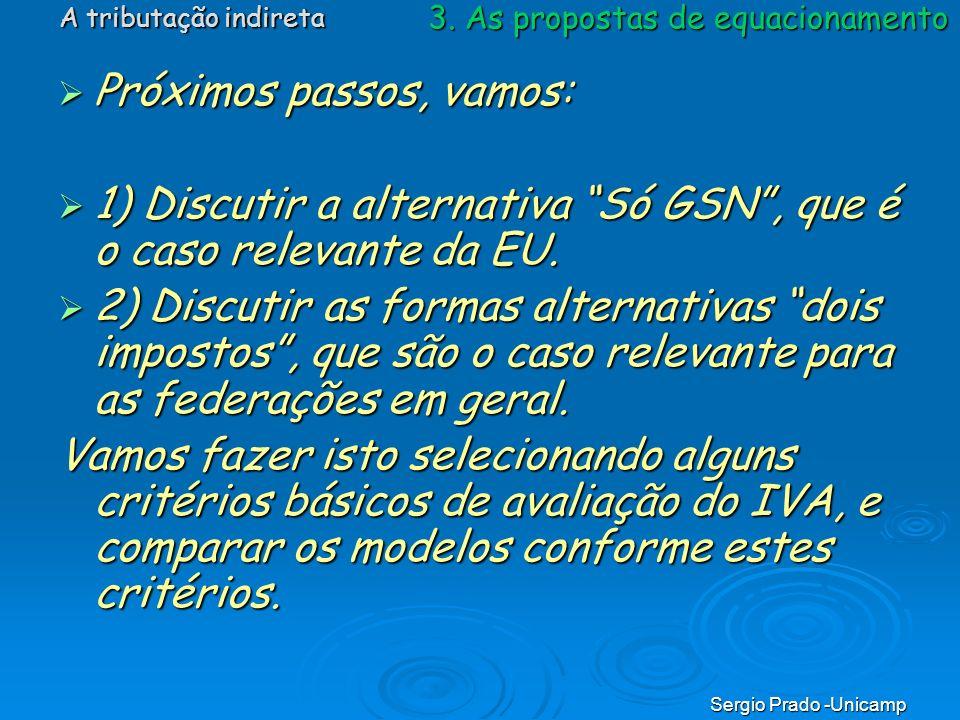 Sergio Prado -Unicamp Próximos passos, vamos: Próximos passos, vamos: 1) Discutir a alternativa Só GSN, que é o caso relevante da EU. 1) Discutir a al