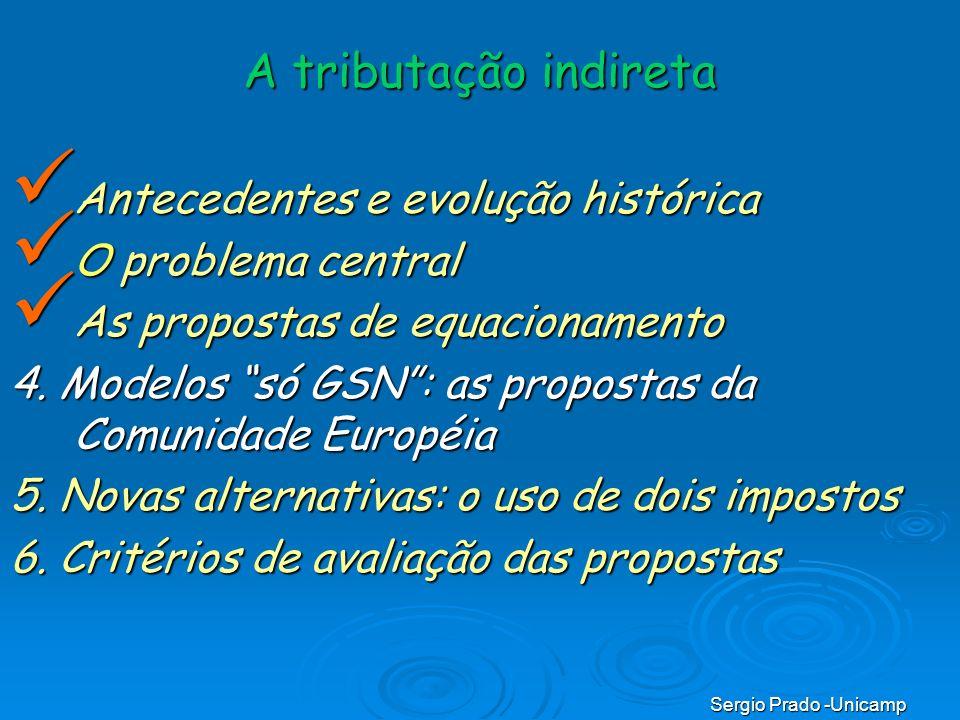 Sergio Prado -Unicamp A tributação indireta Antecedentes e evolução histórica Antecedentes e evolução histórica O problema central O problema central