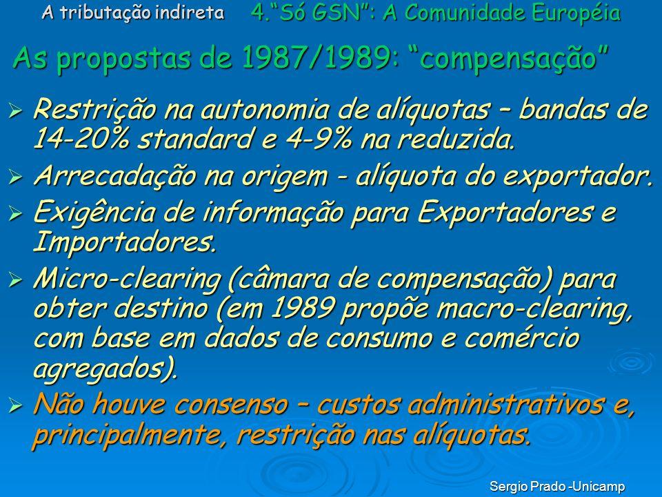 Sergio Prado -Unicamp 4.Só GSN: A Comunidade Européia Restrição na autonomia de alíquotas – bandas de 14-20% standard e 4-9% na reduzida. Restrição na