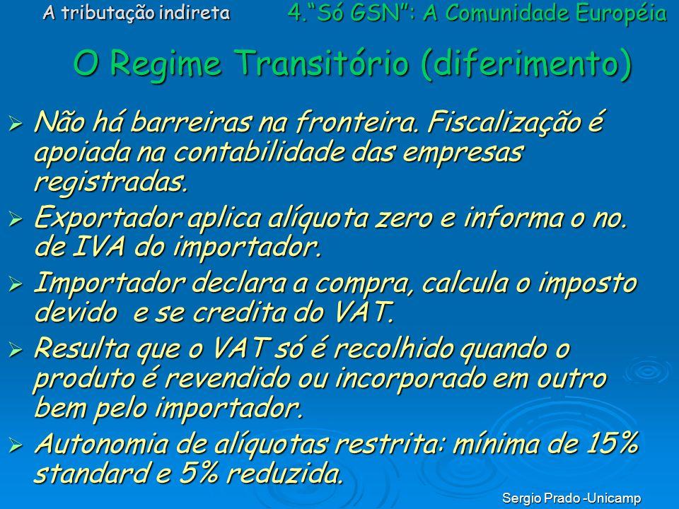 Sergio Prado -Unicamp O Regime Transitório (diferimento) Não há barreiras na fronteira. Fiscalização é apoiada na contabilidade das empresas registrad