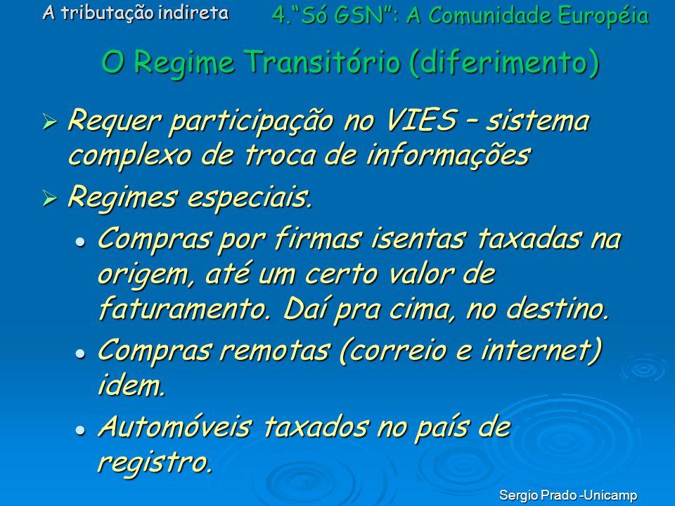 Sergio Prado -Unicamp Requer participação no VIES – sistema complexo de troca de informações Requer participação no VIES – sistema complexo de troca d