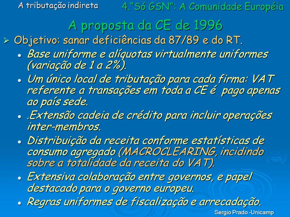 Sergio Prado -Unicamp A proposta da CE de 1996 Objetivo: sanar deficiências da 87/89 e do RT. Objetivo: sanar deficiências da 87/89 e do RT. Base unif