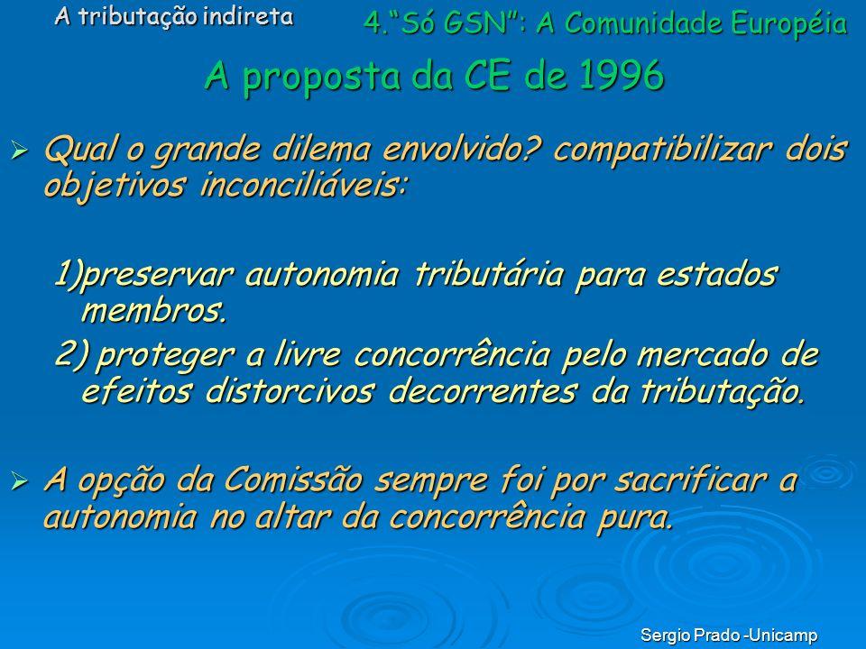 Sergio Prado -Unicamp A proposta da CE de 1996 Qual o grande dilema envolvido? compatibilizar dois objetivos inconciliáveis: Qual o grande dilema envo