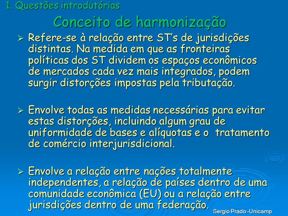 Sergio Prado -Unicamp Conceito de harmonização Refere-se à relação entre STs de jurisdições distintas. Na medida em que as fronteiras políticas dos ST