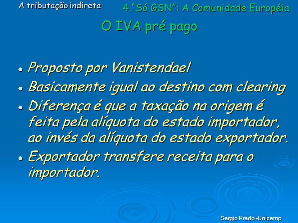 Sergio Prado -Unicamp O IVA pré pago Proposto por Vanistendael Proposto por Vanistendael Basicamente igual ao destino com clearing Basicamente igual a
