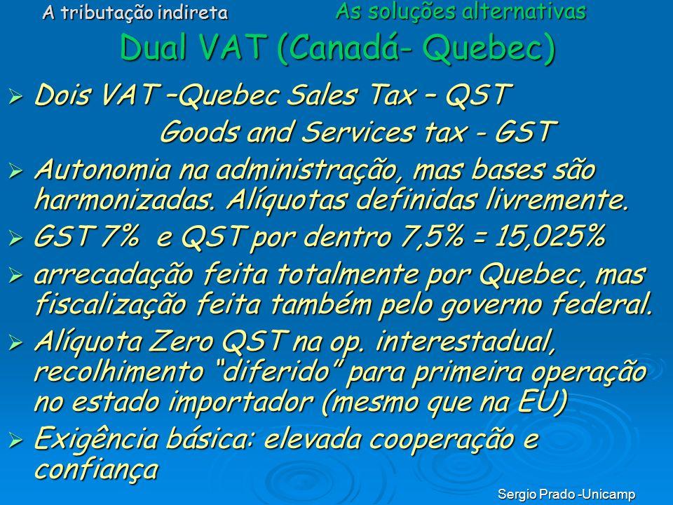 Sergio Prado -Unicamp Dual VAT (Canadá- Quebec) Dois VAT –Quebec Sales Tax – QST Dois VAT –Quebec Sales Tax – QST Goods and Services tax - GST Goods a
