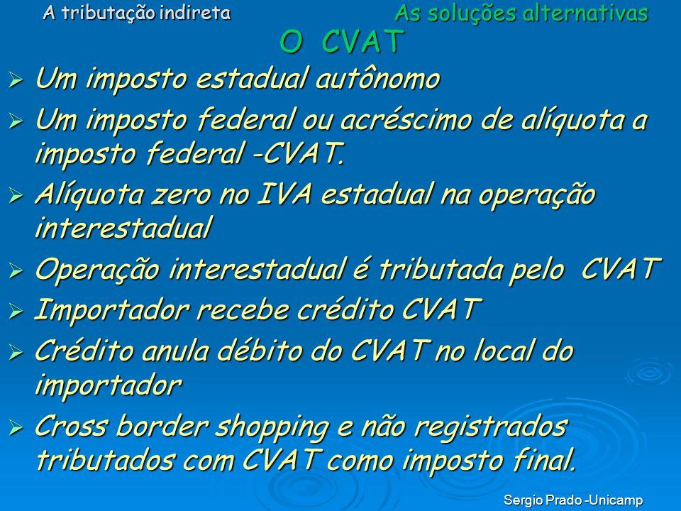 Sergio Prado -Unicamp O CVAT Um imposto estadual autônomo Um imposto estadual autônomo Um imposto federal ou acréscimo de alíquota a imposto federal -