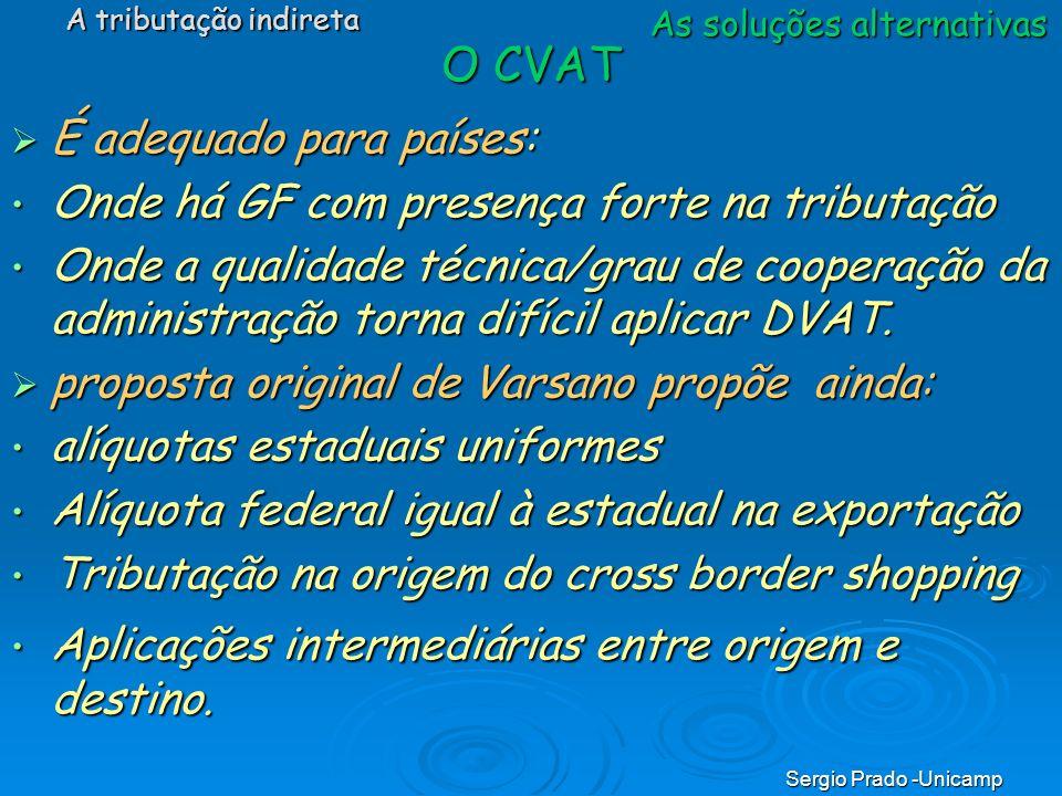 Sergio Prado -Unicamp O CVAT É adequado para países: É adequado para países: Onde há GF com presença forte na tributação Onde há GF com presença forte