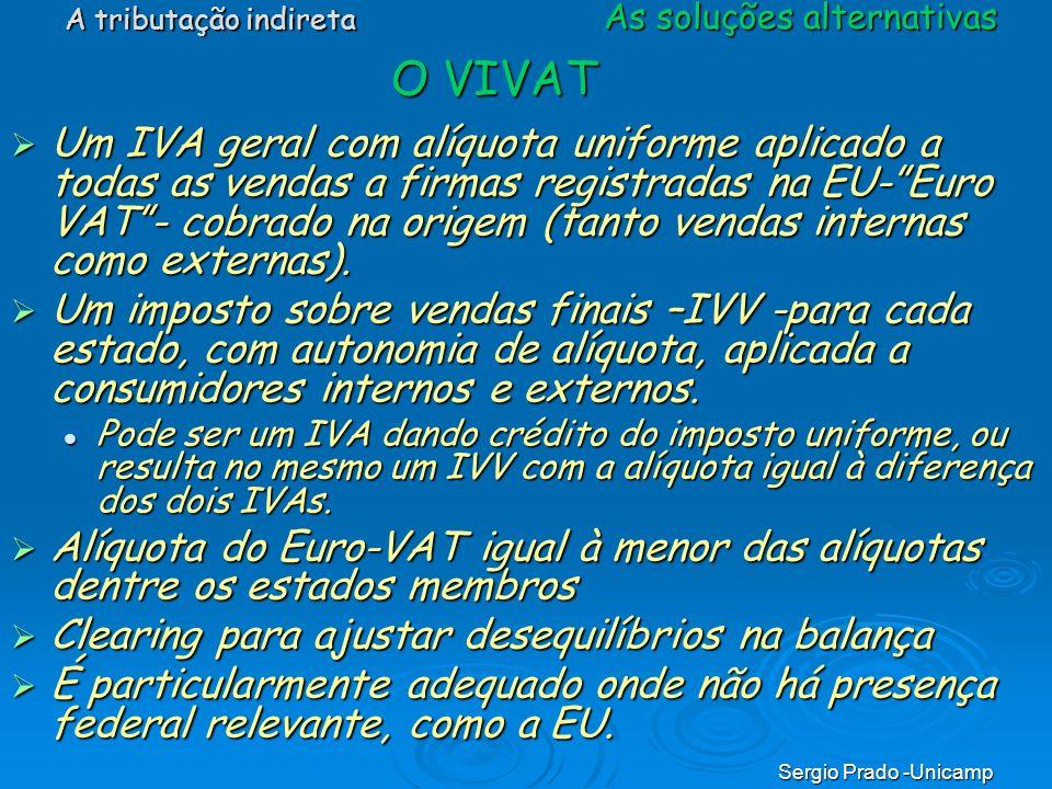 Sergio Prado -Unicamp O VIVAT Um IVA geral com alíquota uniforme aplicado a todas as vendas a firmas registradas na EU-Euro VAT- cobrado na origem (ta