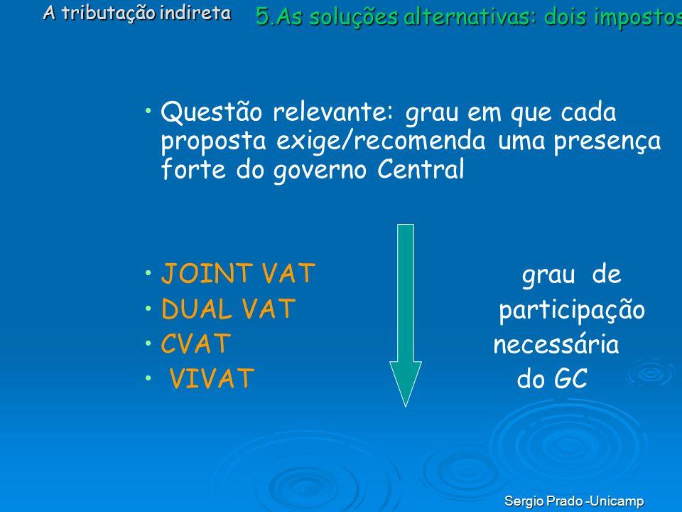 Sergio Prado -Unicamp 5.As soluções alternativas: dois impostos Questão relevante: grau em que cada proposta exige/recomenda uma presença forte do gov