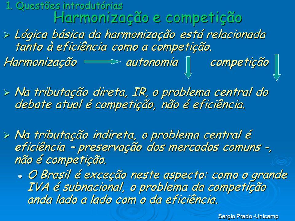 Sergio Prado -Unicamp Harmonização e competição Lógica básica da harmonização está relacionada tanto à eficiência como a competição. Lógica básica da