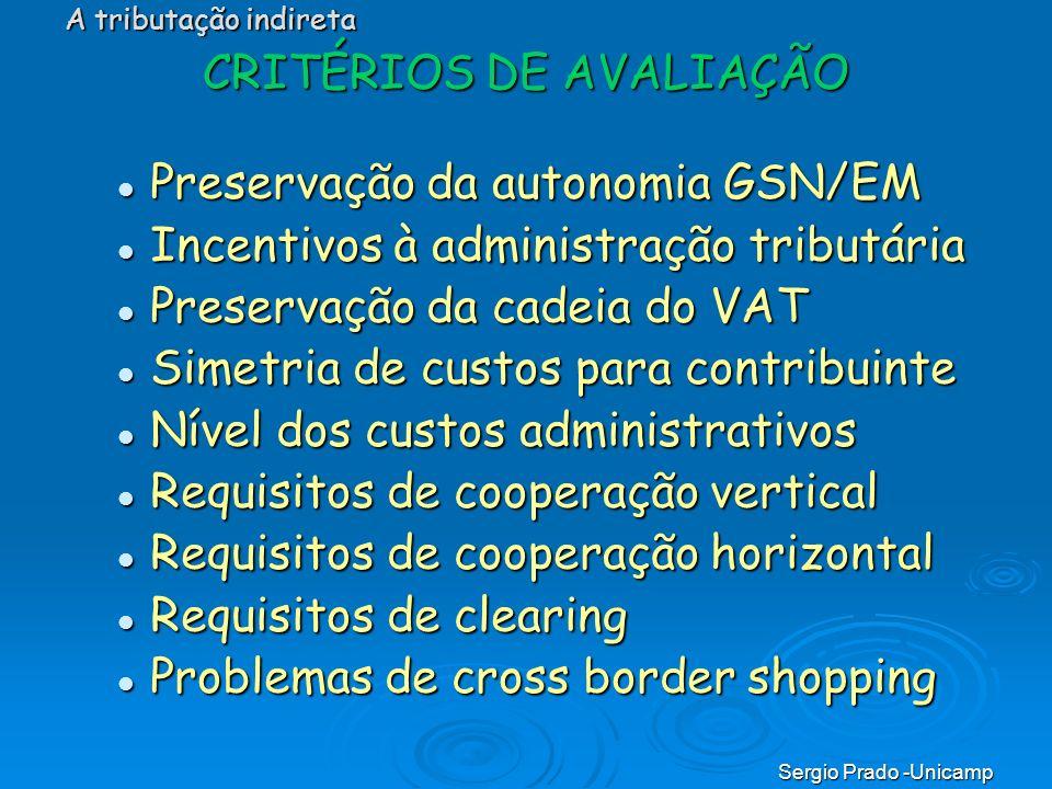 Sergio Prado -Unicamp CRITÉRIOS DE AVALIAÇÃO Preservação da autonomia GSN/EM Preservação da autonomia GSN/EM Incentivos à administração tributária Inc