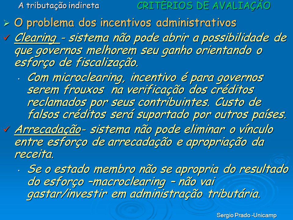 Sergio Prado -Unicamp O problema dos incentivos administrativos O problema dos incentivos administrativos Clearing - sistema não pode abrir a possibil