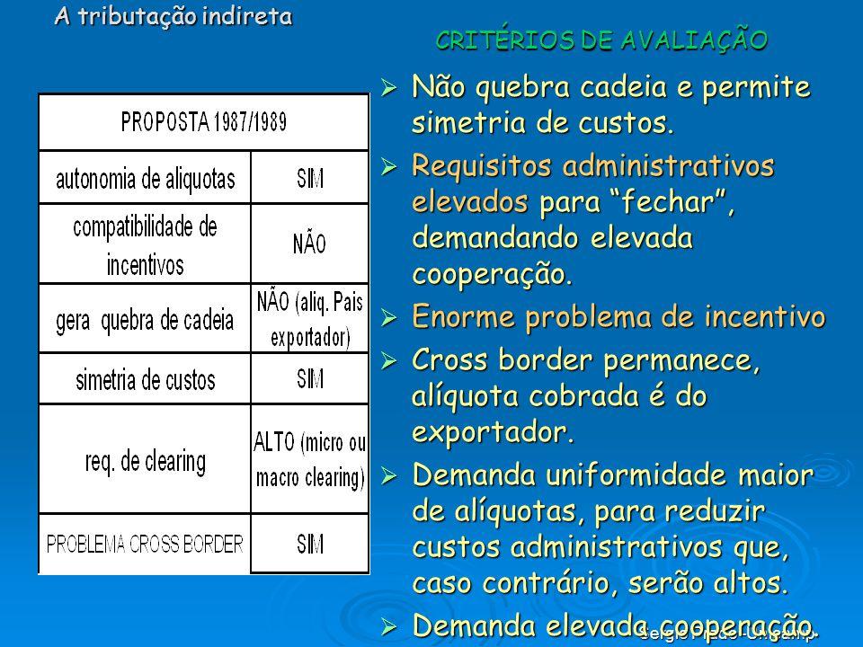 Sergio Prado -Unicamp Não quebra cadeia e permite simetria de custos. Não quebra cadeia e permite simetria de custos. Requisitos administrativos eleva