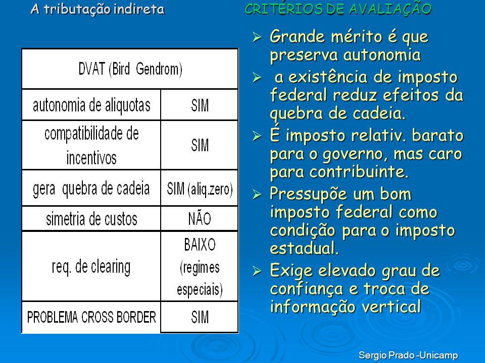 Sergio Prado -Unicamp Grande mérito é que preserva autonomia Grande mérito é que preserva autonomia a existência de imposto federal reduz efeitos da q