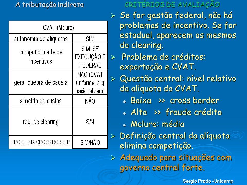 Sergio Prado -Unicamp Se for gestão federal, não há problemas de incentivo. Se for estadual, aparecem os mesmos do clearing. Se for gestão federal, nã