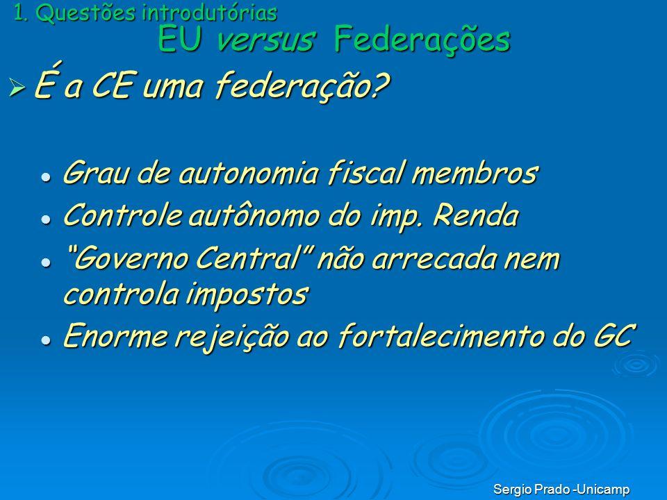 Sergio Prado -Unicamp EU versus Federações É a CE uma federação? É a CE uma federação? Grau de autonomia fiscal membros Grau de autonomia fiscal membr